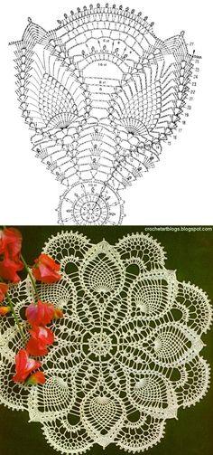 132 Best Crochet Doily Patterns images | Doily patterns, Crochet .