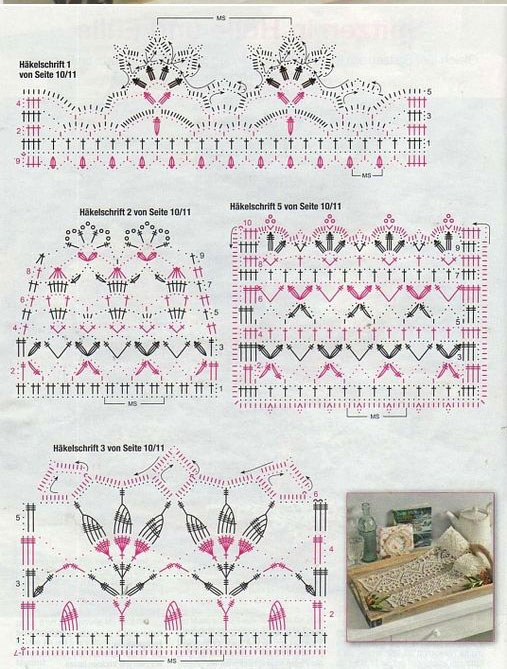 Antique Style Crochet Edge - Diagram Only ⋆ Crochet Kingd