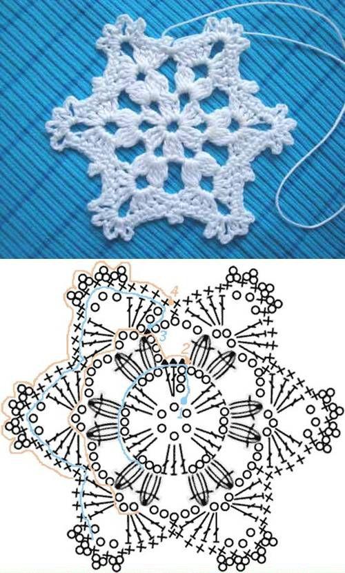 Wonderful DIY Crochet Snowflakes With Pattern | Crochet snowflake .