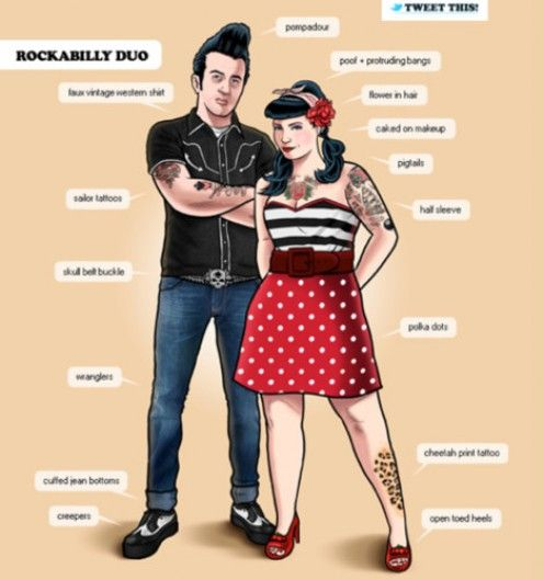 How to Dress in a Modern Vintage, Rockabilly Fashion   Rockabilly .